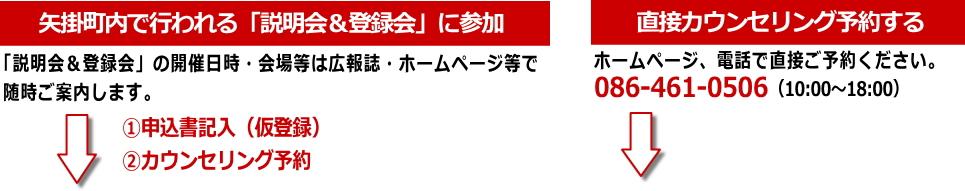矢掛町:登録の流れ①