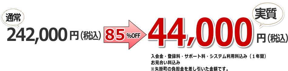 矢掛町:登録費用